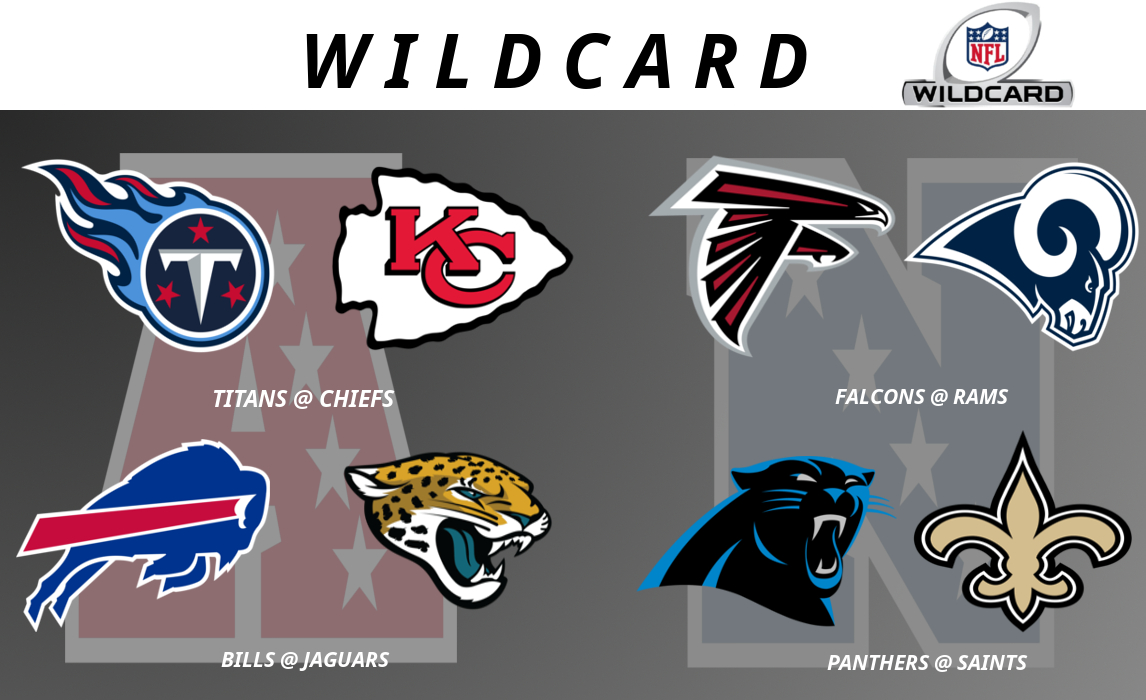 Road To Superbowl Lii Preview Wildcard 2018